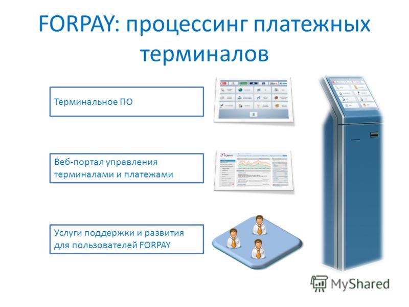 FORPAY: процессинг платежных терминалов Терминальное ПО Веб-портал управления терминалами и платежами Услуги поддержки и развития для пользователей FORPAY