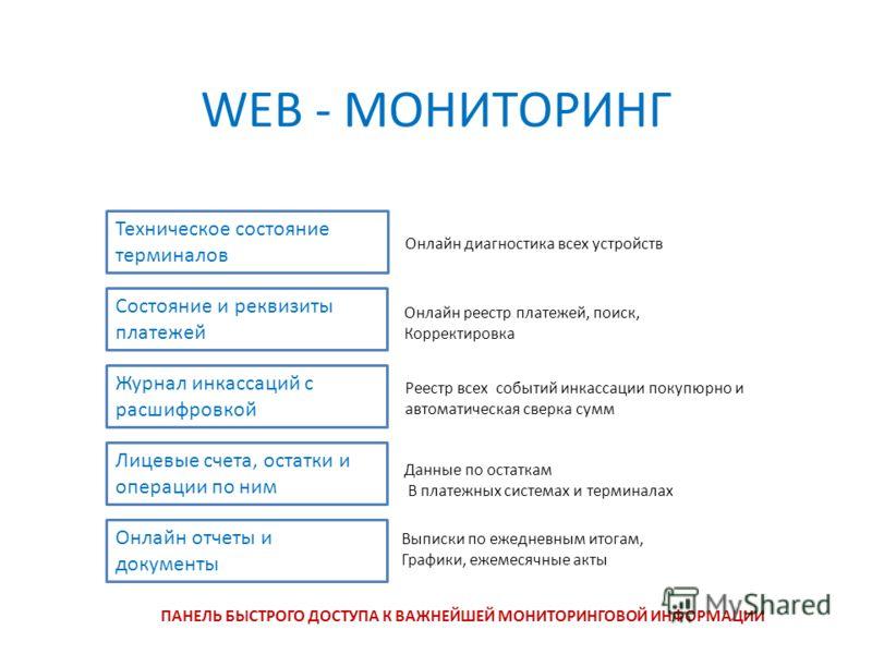 WEB - МОНИТОРИНГ Техническое состояние терминалов Состояние и реквизиты платежей Журнал инкассаций с расшифровкой Онлайн диагностика всех устройств Онлайн реестр платежей, поиск, Корректировка Реестр всех событий инкассации покупюрно и автоматическая