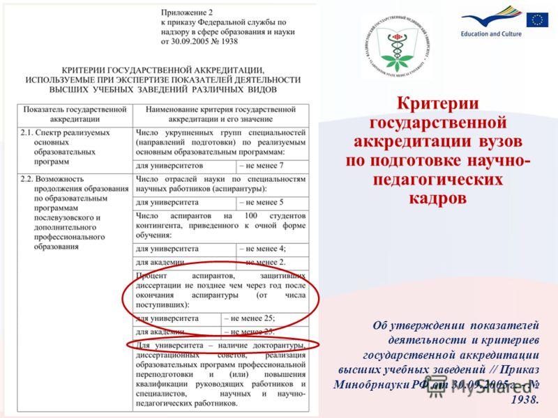 ОДНАКО! Удельный вес защитивших диссертацию в выпуске из аспирантуры высших учебных заведений России в среднем составляет всего 33,7 %, в выпуске из докторантуры – 34,5 % Подготовка научных и научно-педагогических кадров высшей квалификации в России.