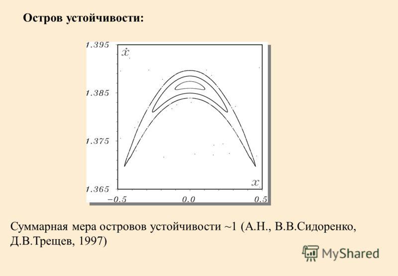 Остров устойчивости: Суммарная мера островов устойчивости ~1 (А.Н., В.В.Сидоренко, Д.В.Трещев, 1997)