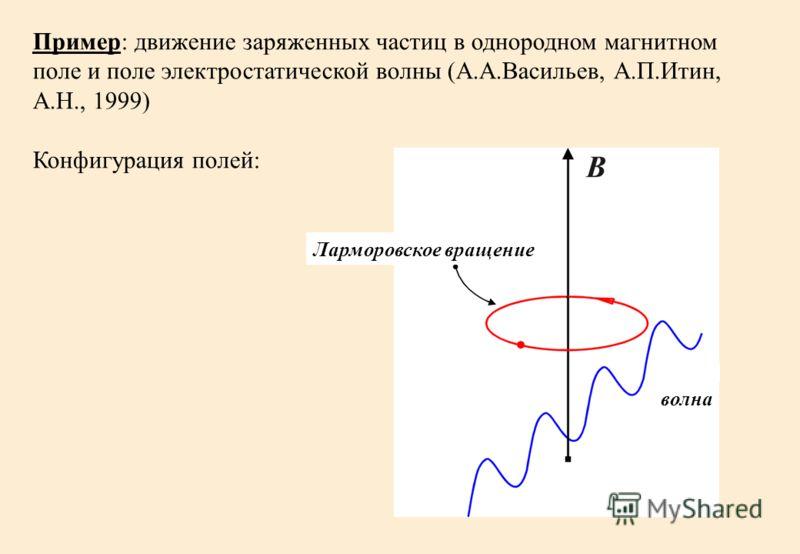 Пример: движение заряженных частиц в однородном магнитном поле и поле электростатической волны (А.А.Васильев, А.П.Итин, А.Н., 1999) Конфигурация полей: Ларморовское вращение волна