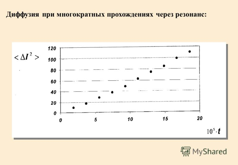 Диффузия при многократных прохождениях через резонанс: