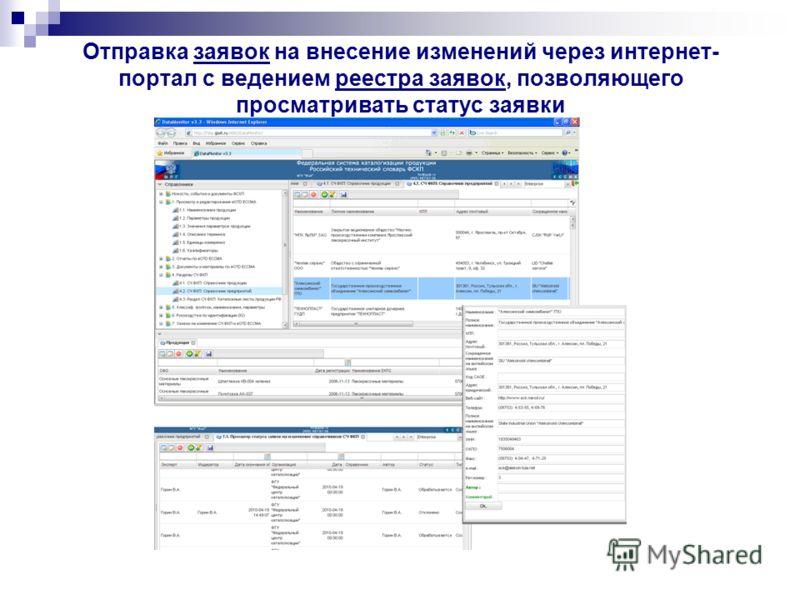 Отправка заявок на внесение изменений через интернет- портал с ведением реестра заявок, позволяющего просматривать статус заявки