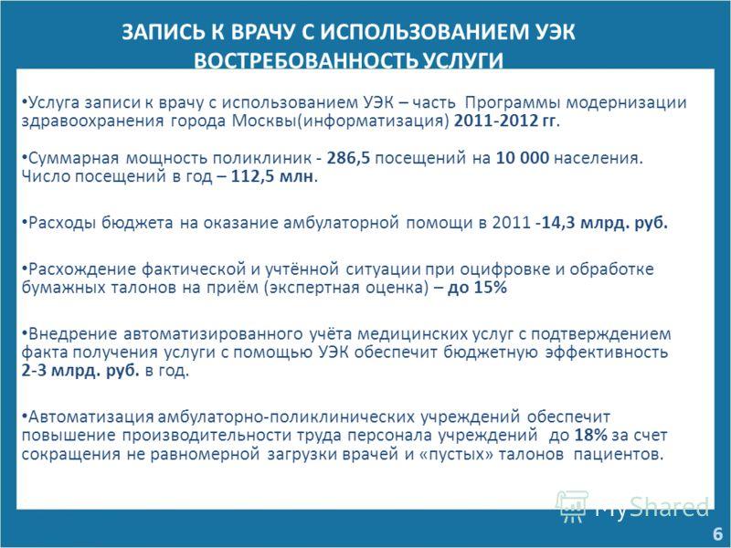 ЗАПИСЬ К ВРАЧУ С ИСПОЛЬЗОВАНИЕМ УЭК ВОСТРЕБОВАННОСТЬ УСЛУГИ Услуга записи к врачу с использованием УЭК – часть Программы модернизации здравоохранения города Москвы(информатизация) 2011-2012 гг. Суммарная мощность поликлиник - 286,5 посещений на 10 00