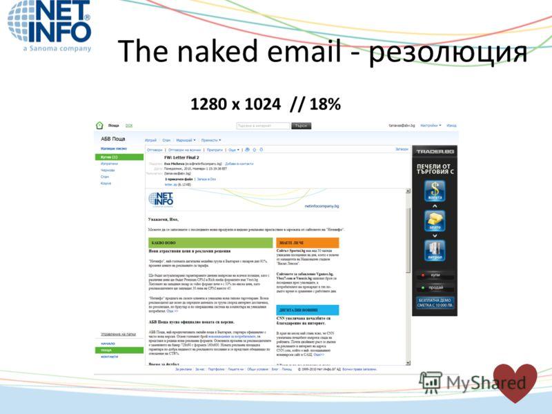 1280 х 1024 // 18% The naked email - резолюция