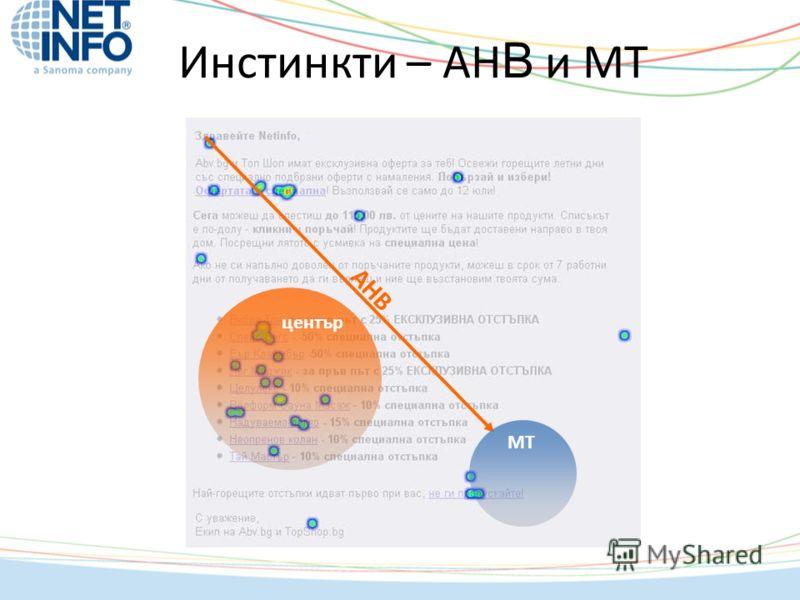 център МТ АНВ