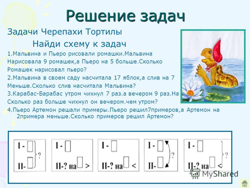 Решение задач Задачи Черепахи Тортилы Найди схему к задач 1.Мальвина и Пьеро рисовали ромашки.Мальвина Нарисовала 9 ромашек,а Пьеро на 5 больше.Сколько Ромашек нарисовал пьеро? 2.Мальвина в своем саду насчитала 17 яблок,а слив на 7 Меньше.Сколько сли