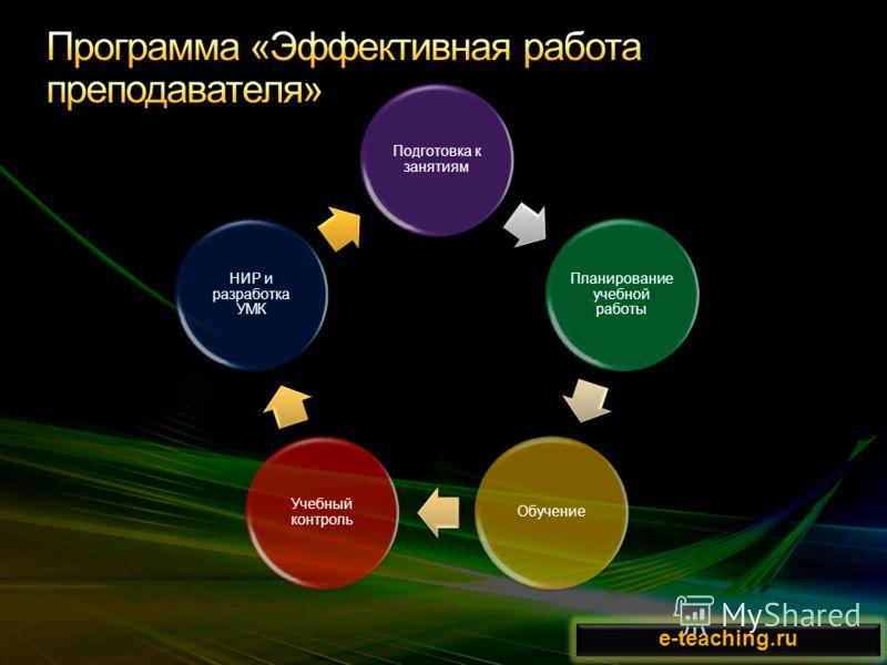 Подготовка к занятиям Планирование учебной работы Обучение Учебный контроль НИР и разработка УМК e-teaching.ru