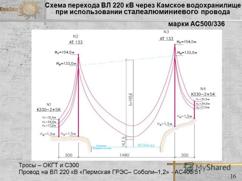 Схема перехода ВЛ 220 кВ через Камское водохранилище при использовании сталеалюминиевого провода марки AC500/336 Тросы – ОКГТ и С300 Провод на ВЛ 220 кВ «Пермская ГРЭС– Соболи–1,2» - AC400/51 16