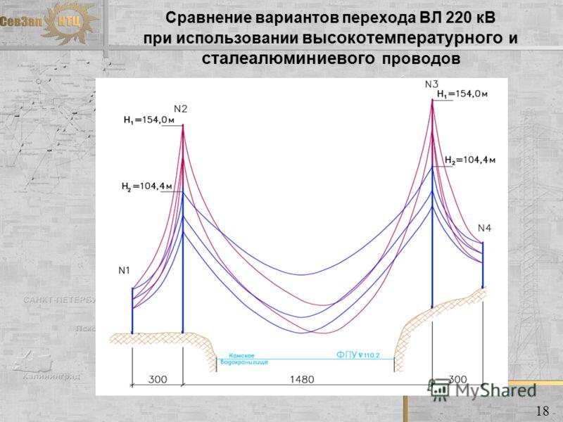 Сравнение вариантов перехода ВЛ 220 кВ при использовании высокотемпературного и сталеалюминиевого проводов 18