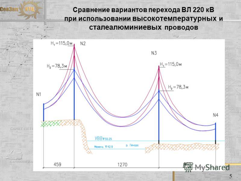 Сравнение вариантов перехода ВЛ 220 кВ при использовании высокотемпературных и сталеалюминиевых проводов 5