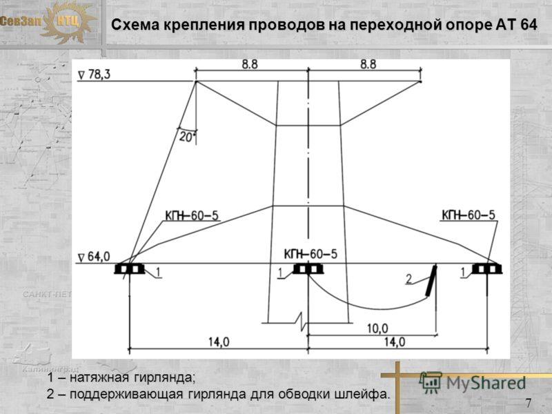 Схема крепления проводов на переходной опоре АТ 64 1 – натяжная гирлянда; 2 – поддерживающая гирлянда для обводки шлейфа. 7