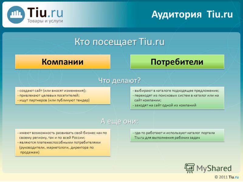 Аудитория Tiu.ru Кто посещает Tiu.ru Компании Потребители - создают сайт (или вносят изменения); - привлекают целевых посетителей; - ищут партнеров (или публикуют тендер) - создают сайт (или вносят изменения); - привлекают целевых посетителей; - ищут