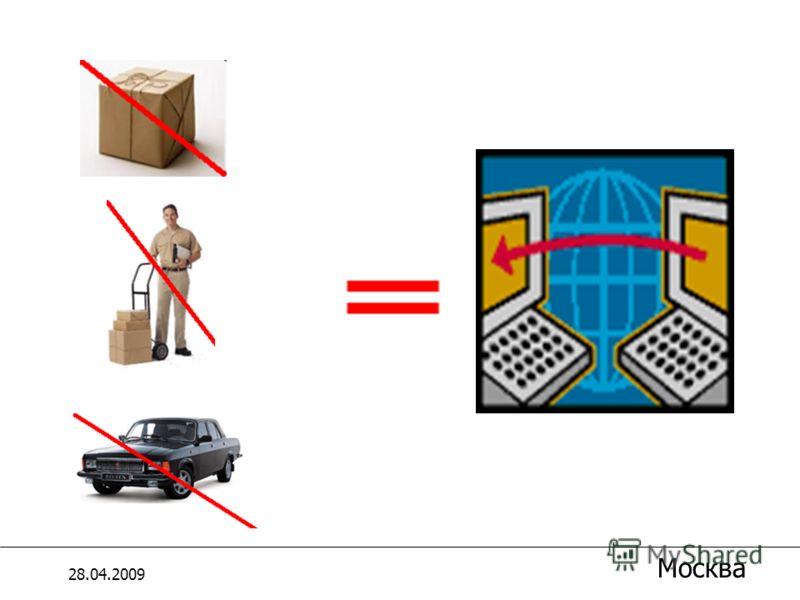 1.5 Ввод нового документа 28.04.2009 Москва