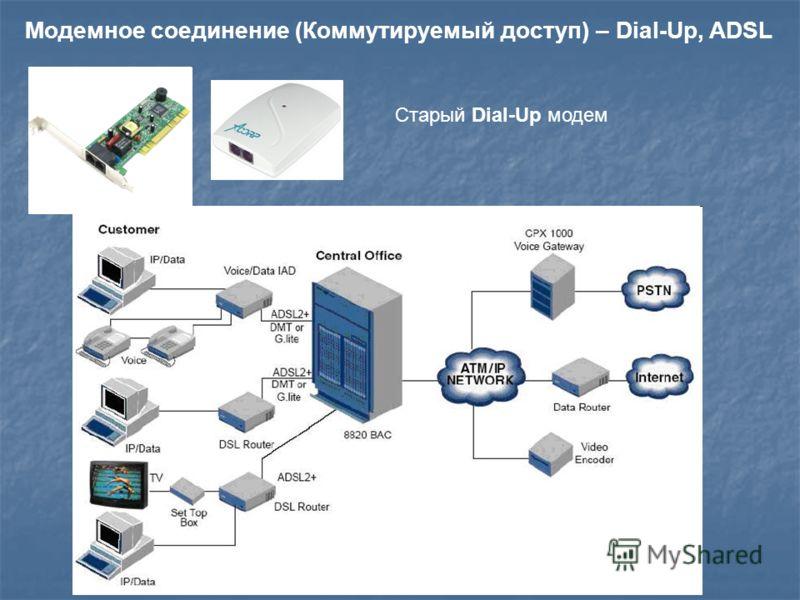 Модемное соединение (Коммутируемый доступ) – Dial-Up, ADSL Старый Dial-Up модем