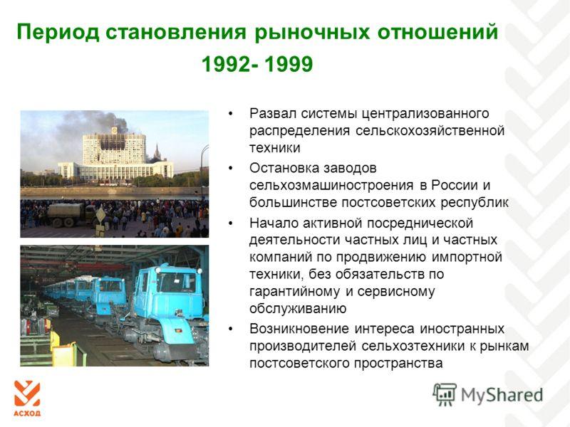 Период становления рыночных отношений 1992- 1999 Развал системы централизованного распределения сельскохозяйственной техники Остановка заводов сельхозмашиностроения в России и большинстве постсоветских республик Начало активной посреднической деятель