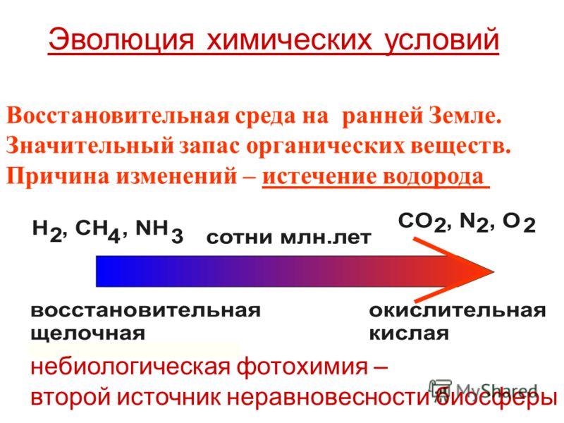 Восстановительная среда на ранней Земле. Значительный запас органических веществ. Причина изменений – истечение водорода Эволюция химических условий небиологическая фотохимия – второй источник неравновесности биосферы