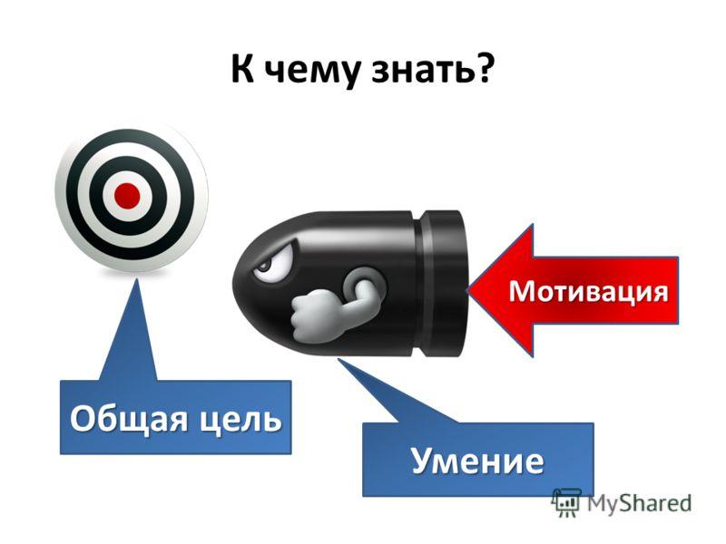 К чему знать? Мотивация Умение Общая цель