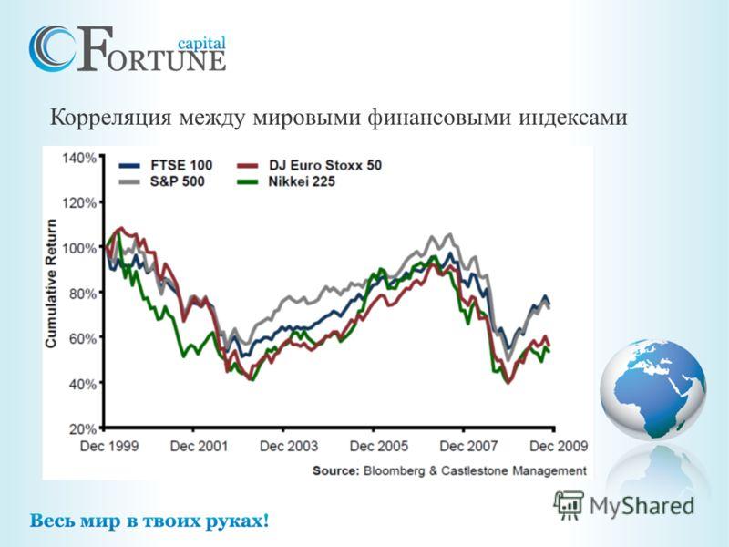 Корреляция между мировыми финансовыми индексами