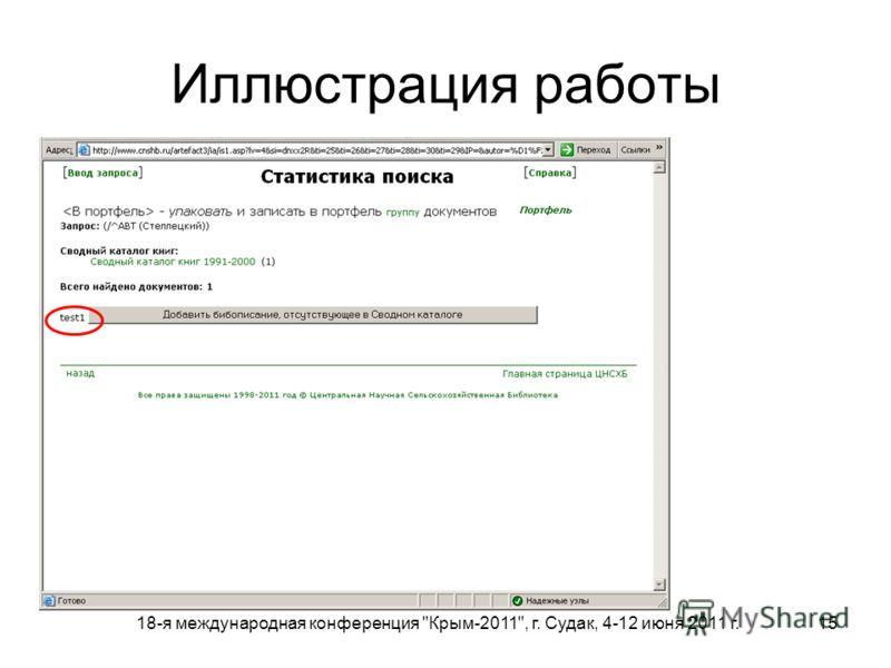 18-я международная конференция Крым-2011, г. Судак, 4-12 июня 2011 г. 15 Иллюстрация работы