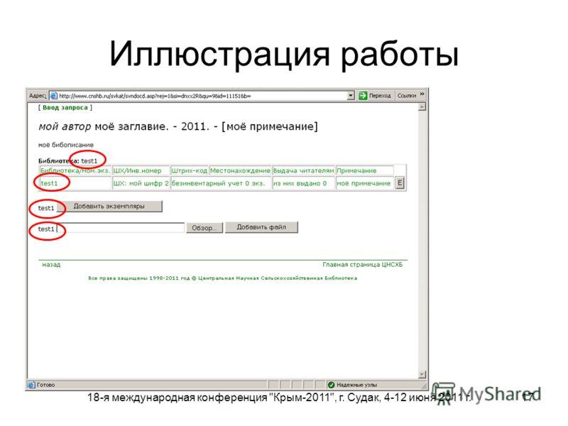 18-я международная конференция Крым-2011, г. Судак, 4-12 июня 2011 г. 17 Иллюстрация работы