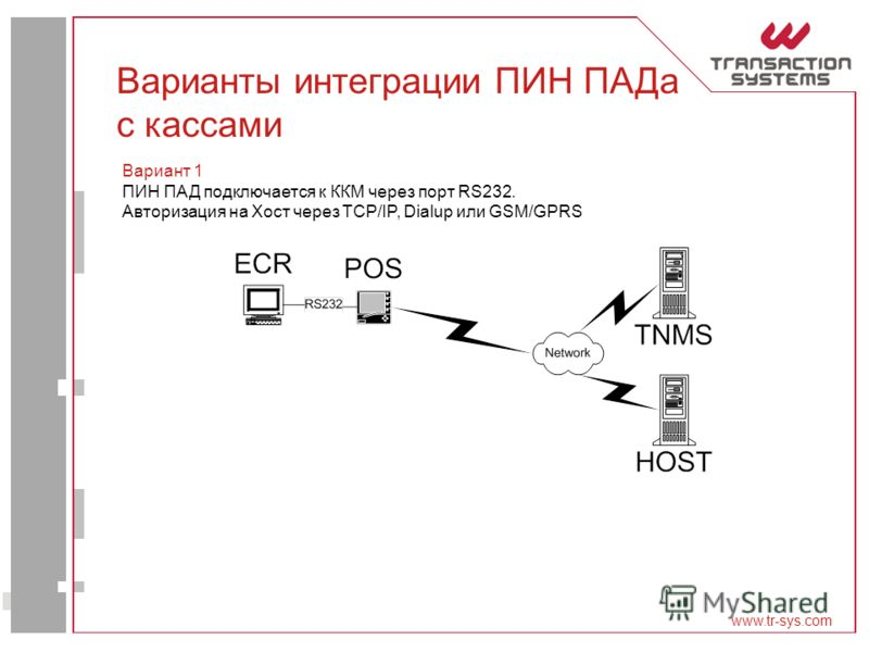 Варианты интеграции ПИН ПАДа с кассами www.tr-sys.com Вариант 1 ПИН ПАД подключается к ККМ через порт RS232. Авторизация на Хост через TCP/IP, Dialup или GSM/GPRS