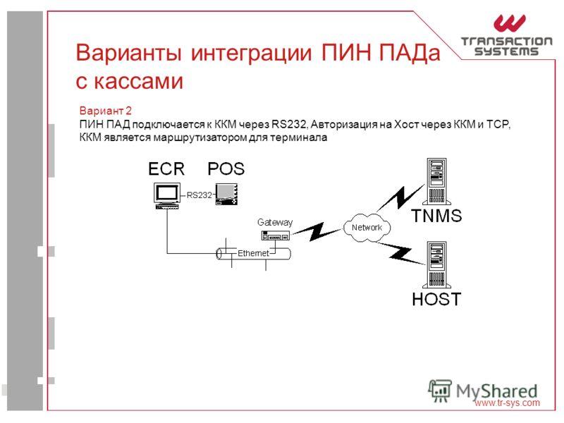 Варианты интеграции ПИН ПАДа с кассами www.tr-sys.com Вариант 2 ПИН ПАД подключается к ККМ через RS232, Авторизация на Хост через ККМ и TCP, ККМ является маршрутизатором для терминала