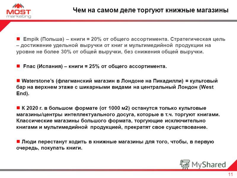 11 Empik (Польша) – книги = 20% от общего ассортимента. Стратегическая цель – достижение удельной выручки от книг и мультимедийной продукции на уровне не более 30% от общей выручки, без снижения общей выручки. Fnac (Испания) – книги = 25% от общего а