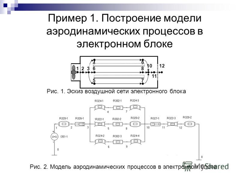 Пример 1. Построение модели аэродинамических процессов в электронном блоке 12 11 10 9 8 7 6 4 5 213 Рис. 1. Эскиз воздушной сети электронного блока Рис. 2. Модель аэродинамических процессов в электронном блоке