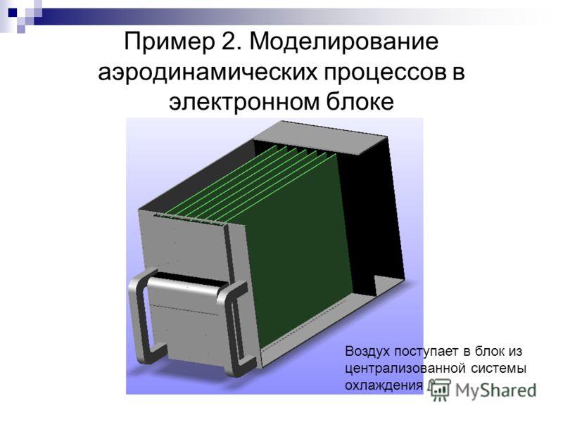 Пример 2. Моделирование аэродинамических процессов в электронном блоке Воздух поступает в блок из централизованной системы охлаждения