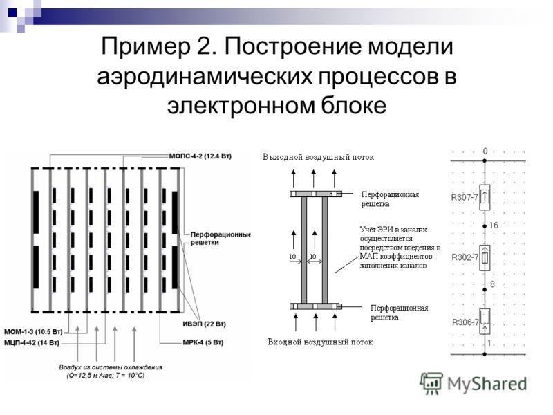 Пример 2. Построение модели аэродинамических процессов в электронном блоке