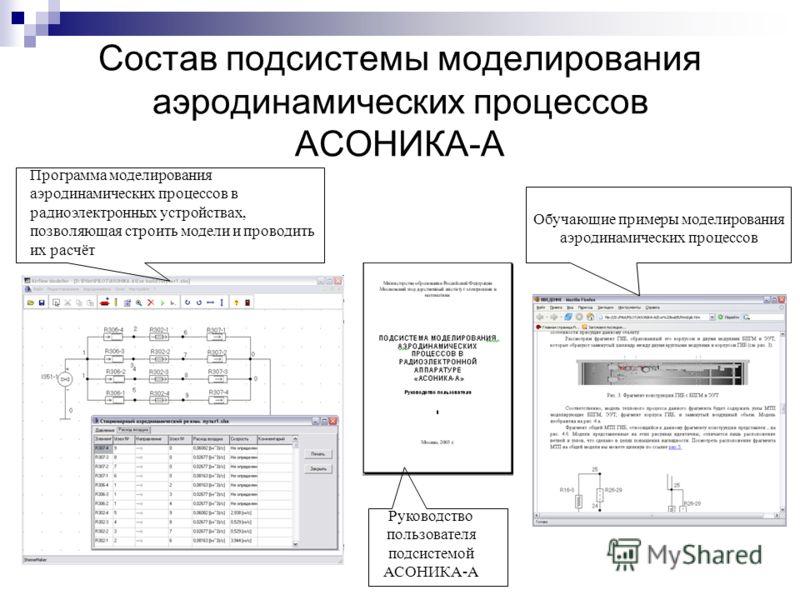 Состав подсистемы моделирования аэродинамических процессов АСОНИКА-А Программа моделирования аэродинамических процессов в радиоэлектронных устройствах, позволяющая строить модели и проводить их расчёт Обучающие примеры моделирования аэродинамических