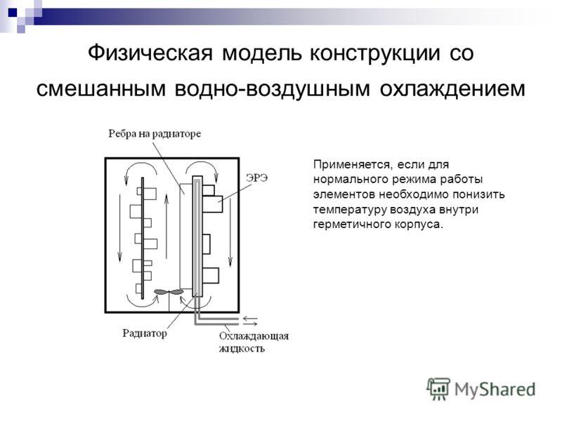 Физическая модель конструкции со смешанным водно-воздушным охлаждением Применяется, если для нормального режима работы элементов необходимо понизить температуру воздуха внутри герметичного корпуса.