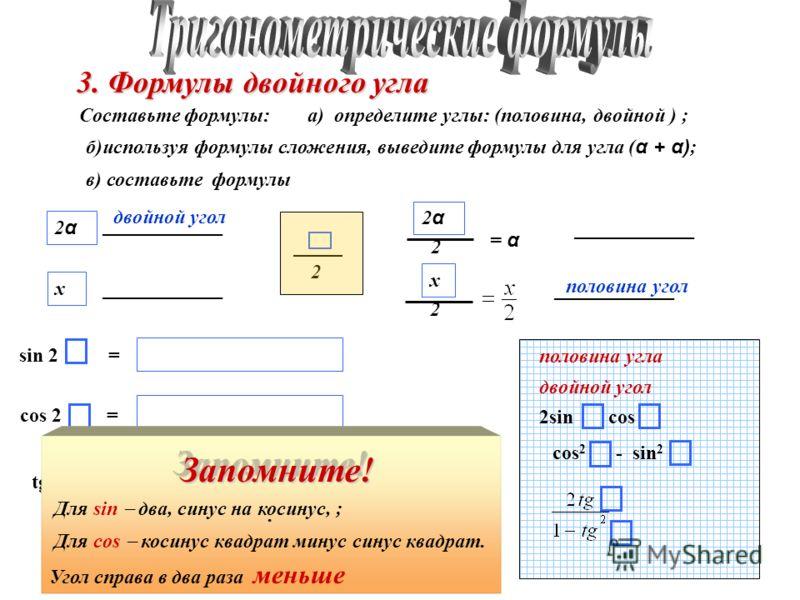 Составьте формулы: 3. Формулы двойного угла cos 2 = tg 2 = 2α2α sin 2 = а) определите углы: (половина, двойной ) ; в) составьте формулы б)используя формулы сложения, выведите формулы для угла ( α + α) ; 2 ____________ двойной угол половина угла 2 х _