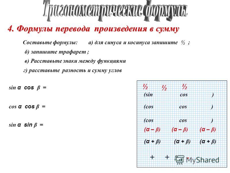 Составьте формулы: 4. Формулы перевода произведения в сумму а) для синуса и косинуса запишите ½ ; б) запишите трафарет ; - sin α sin β = cos α cos β = г) расставьте разность и сумму углов ½ (sin cos ) (cos cos ) sin α cos β = ½ ½ (α – β) (α + β) ++ (
