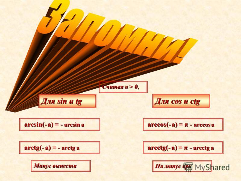 arcsin(- а) = - arcsin а arcsin(- а) = - arcsin а arccos(- а) = π - arccos а arccos(- а) = π - arccos а arctg(- а) = - arctg а arctg(- а) = - arctg а arcctg(- а) = π - arcctg а arcctg(- а) = π - arcctg а Считая а > 0, Для sin и tg Для cos и ctg Минус