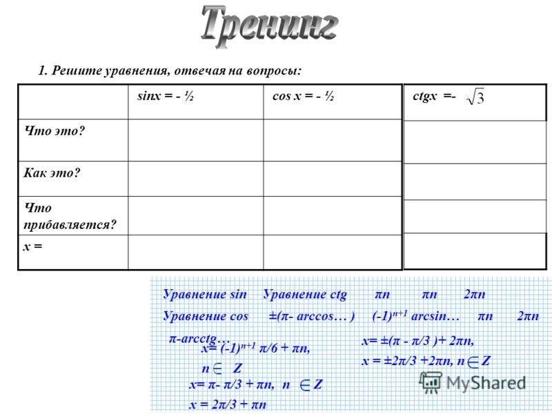 1. Решите уравнения, отвечая на вопросы: sinх = - ½ cos х = - ½ Что это? Как это? Что прибавляется? х = ctgx =- Уравнение sin Уравнение cos Уравнение ctg (-1) n+1 arcsin…±(π- arccos… ) π-arcctg… πnπn πnπn 2πn2πn 2πn2πn πnπn х= (-1) n+1 π/6 + πn, n Z