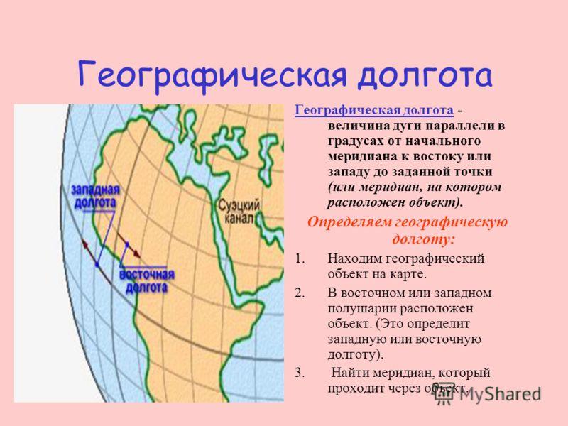 КАИР Определяем географическую широту Каира 1.Каир находится в северном полушарии. Значит имеет северную широту. 2. Город лежит на 30 о параллели. 3. Следовательно имеет 30 о с.ш.