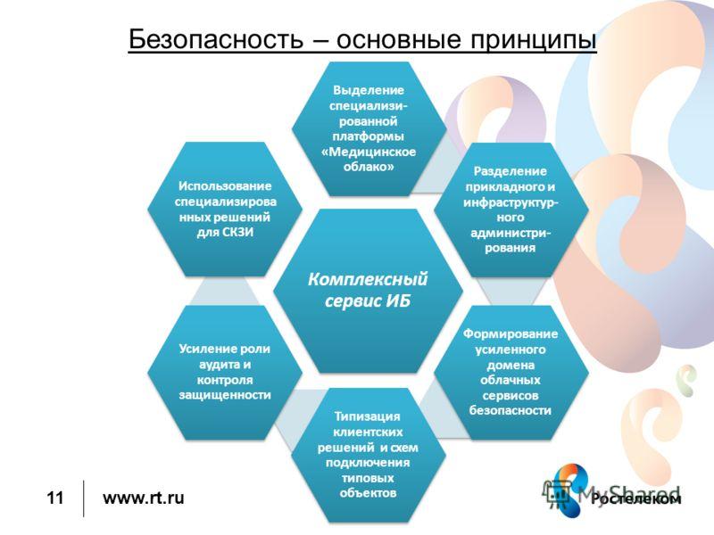 www.rt.ru 11 Безопасность – основные принципы Комплексный сервис ИБ Выделение специализи- рованной платформы «Медицинское облако» Разделение прикладного и инфраструктур- ного администри- рования Формирование усиленного домена облачных сервисов безопа