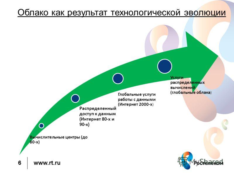 www.rt.ru 6 Облако как результат технологической эволюции Вычислительные центры (до 80-х) Распределенный доступ к данным (Интернет 80-х и 90-х) Глобальные услуги работы с данными (Интернет 2000-х ) Услуги распределенных вычислений (глобальные облака