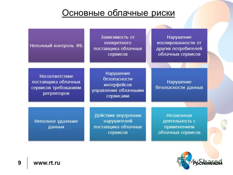 www.rt.ru 9 Основные облачные риски Неполный контроль ИБ Зависимость от конкретного поставщика облачных сервисов Нарушение изолированности от других потребителей облачных сервисов Несоответствие поставщика облачных сервисов требованиям регуляторов На