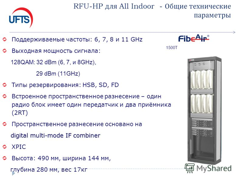 RFU-HP для All Indoor - Общие технические параметры 1500T Поддерживаемые частоты: 6, 7, 8 и 11 GHz Выходная мощность сигнала: 128QAM: 32 dBm (6, 7, и 8GHz), 29 dBm (11GHz) Типы резервирования: HSB, SD, FD Встроенное пространственное разнесение – один