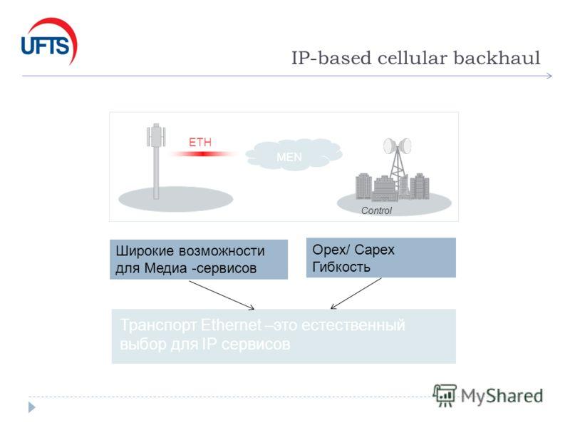 ETH IP-based cellular backhaul Транспорт Ethernet –это естественный выбор для IP cервисов Opex/ Capex Гибкость Широкие возможности для Медиа -сервисов Control MEN