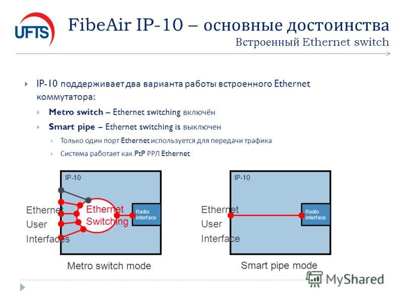IP-10 FibeAir IP-10 – основные достоинства Встроенный Ethernet switch IP-10 поддерживает два варианта работы встроенного Ethernet коммутатора : Metro switch – Ethernet switching включён Smart pipe – Ethernet switching is выключен Только один порт Eth