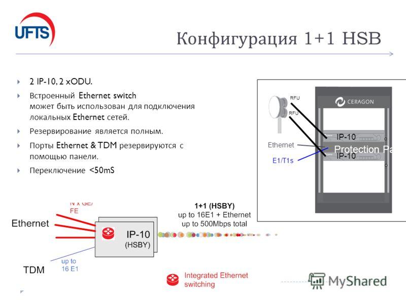 Конфигурация 1+1 HSB 2 IP-10, 2 xODU. Встроенный Ethernet switch может быть использован для подключения локальных Ethernet сетей. Резервирование является полным. Порты Ethernet & TDM резервируются с помощью панели. Переключение