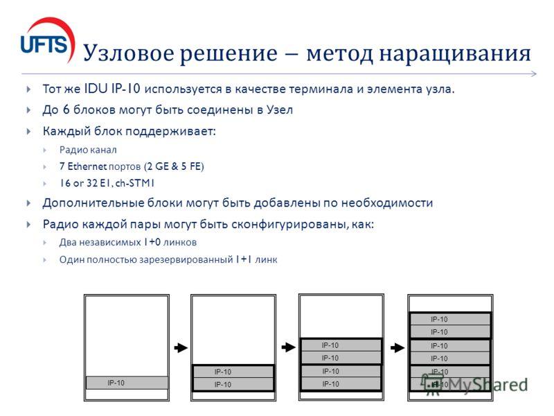 Тот же IDU IP-10 используется в качестве терминала и элемента узла. До 6 блоков могут быть соединены в Узел Каждый блок поддерживает : Радио канал 7 Ethernet портов (2 GE & 5 FE) 16 or 32 E1, ch-STM1 Дополнительные блоки могут быть добавлены по необх