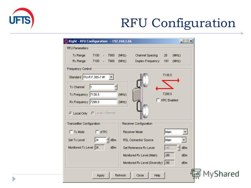 RFU Configuration