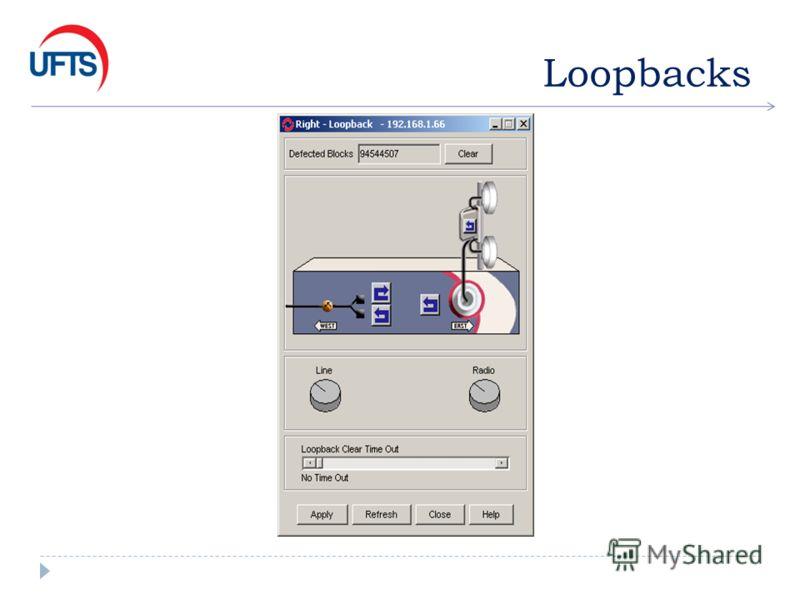 Loopbacks