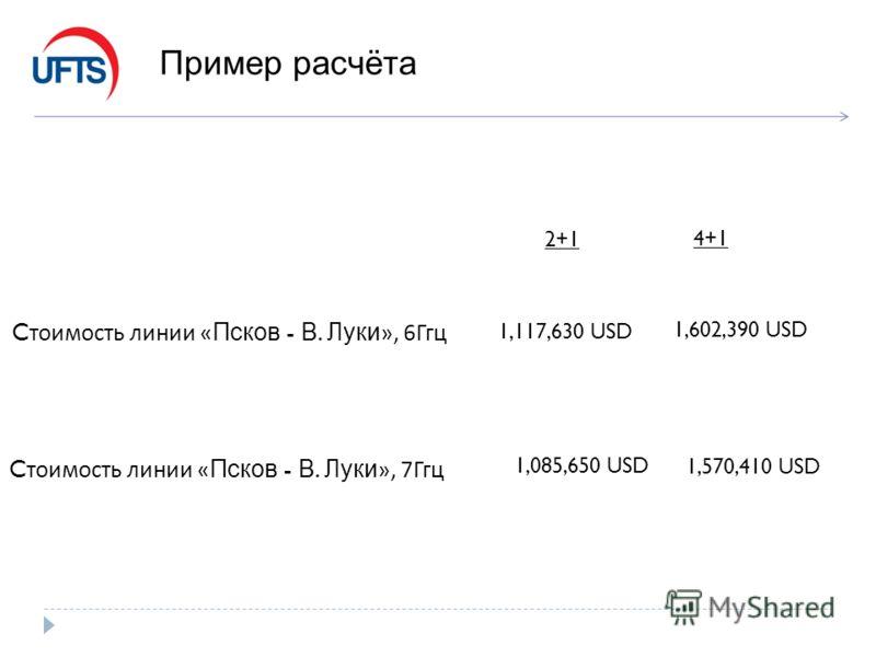 C тоимость линии « Псков - В. Луки », 6 Ггц 2+1 4+1 1,117,630 USD 1,602,390 USD C тоимость линии « Псков - В. Луки », 7 Ггц 1,085,650 USD 1,570,410 USD Пример расчёта