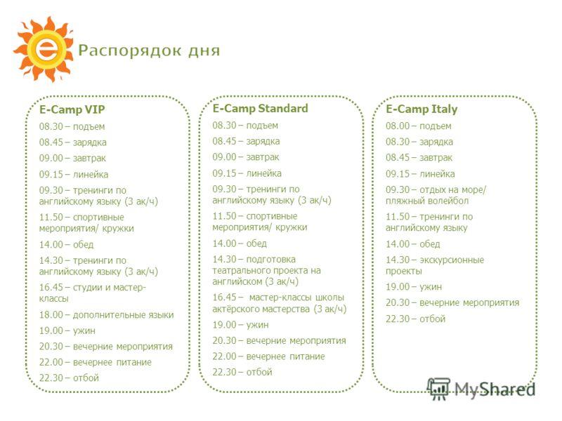 E-Camp Italy 08.00 – подъем 08.30 – зарядка 08.45 – завтрак 09.15 – линейка 09.30 – отдых на море/ пляжный волейбол 11.50 – тренинги по английскому языку 14.00 – обед 14.30 – экскурсионные проекты 19.00 – ужин 20.30 – вечерние мероприятия 22.30 – отб